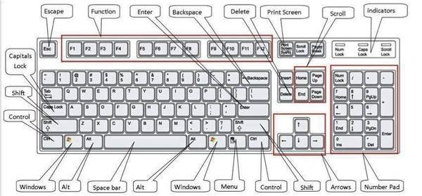 63 phím tắt không thể không biết với người dùng Windows 1