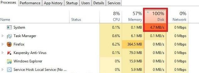 Máy tính bị Full Disk 100%