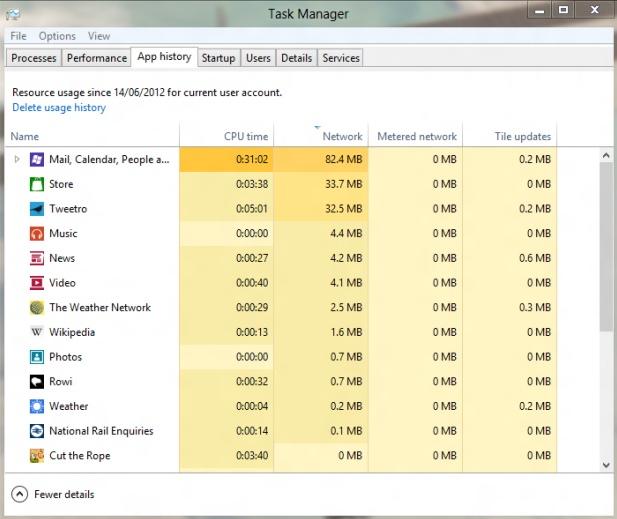 Hướng dẫn cách xóa bỏ lịch sử ứng dụng ở Windows 8